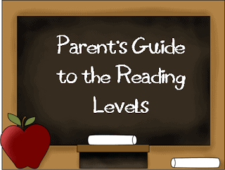 Parent's Guide to Reading Levels-Kindergarten