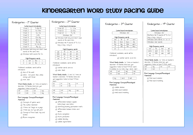 Kindergarten Word Study Pacing Guide RD