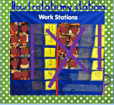 Stations Management