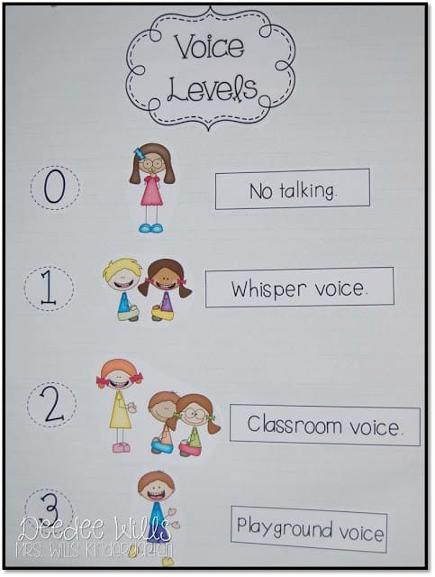 Classroom Behavior 5