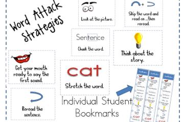 Word-Attack-Strategies