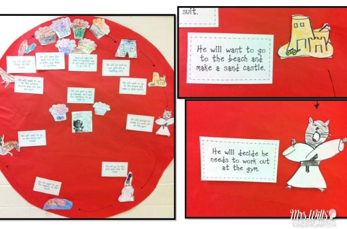 Laura Numeroff Mentor Texts. This week we used Laura Numeroff;'s books as a mentor text for writers workshop and reading. See the anchor charts that we created in my kindergarten classroom.