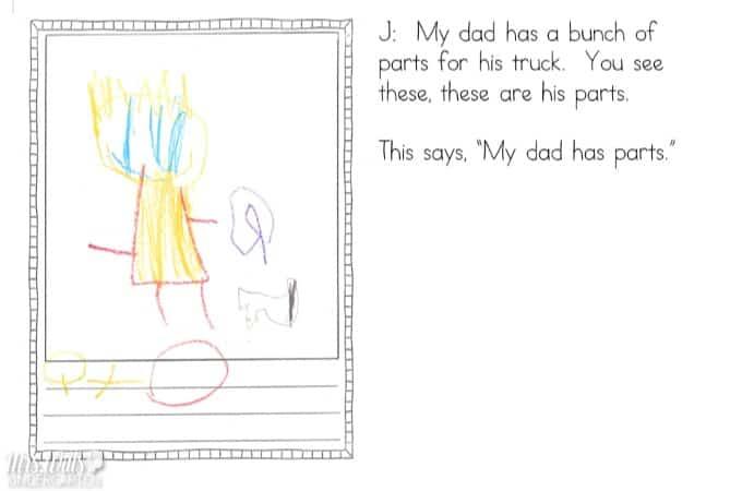 Writer's Workshop Making Books in kindergarten is not always easy. However, the reward is worth the effort!