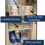 Organizing for Small Groups, Interventions, and a GiveAway