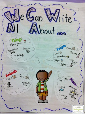 Informational writing chart for kindergarten