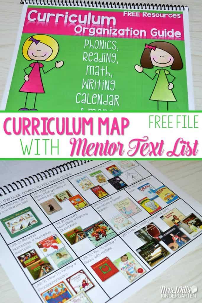 Kindergarten curriculum map for Raumgestaltung literacy