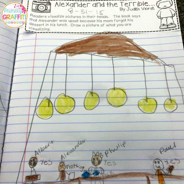Alexander and the Terrible... See how we use interactive read aloud text in our kindergarten classroom. Interactive writing, vocabulary work, and assessments TOO!