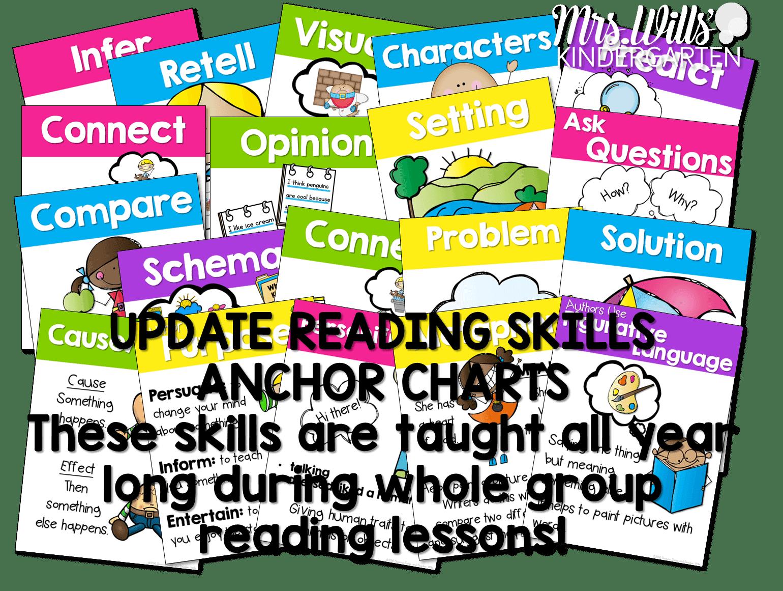 New Anchor Charts 2