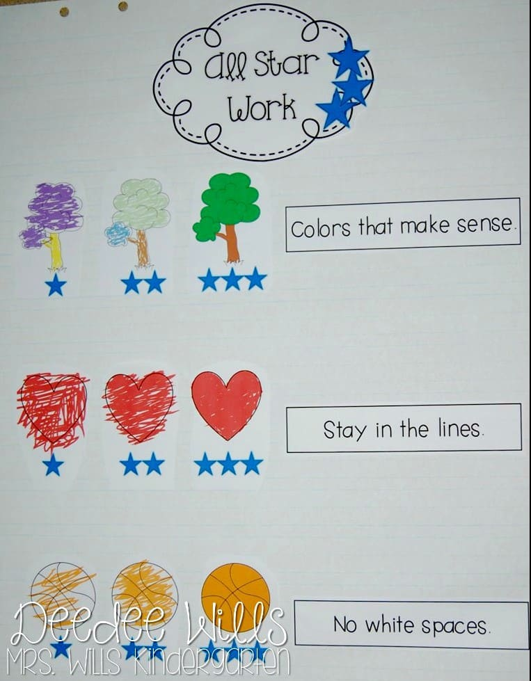 Classroom Management Ideas In Kindergarten ~ Top tips for station management fitting it all in mrs