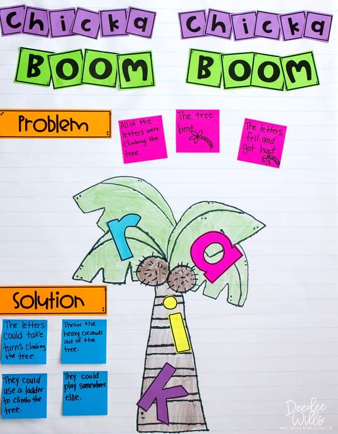 Chicka Chicka Boom Boom lesson plans and ideas for kindergarten! Fun activities for back to school!