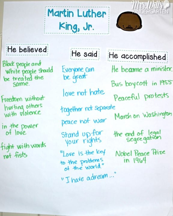 Martin Luther King Jr Lesson Plans