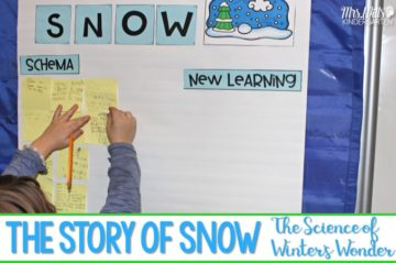 Snow lesson plans for your 2nd-grade classroom. Students engaged in reading and writing activities to better understand how snow forms.