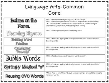 Bring on Spring!-Common Core Math and Literacy Activities 4