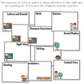 Focus Wall: Focus in the Classroom-Editable 4