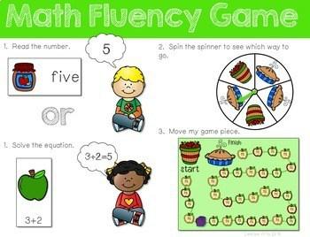 Math Fluency: Apple Days Editable 2