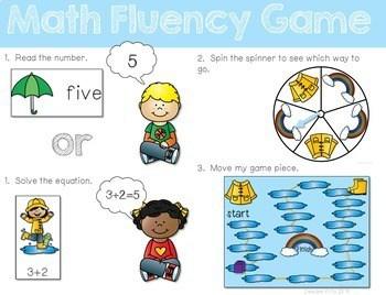 Math Fluency: Spring Editable 2