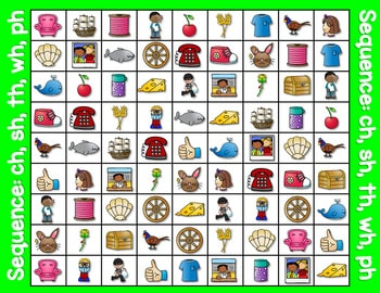 Sequence Game and Sorts for Digraphs 2