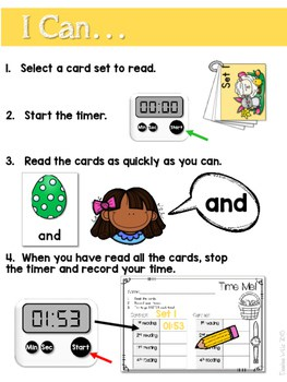 Sight Word Fluency Easter 2