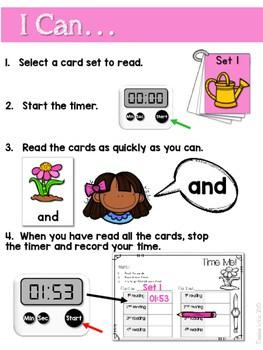 Sight Word Fluency Spring 2