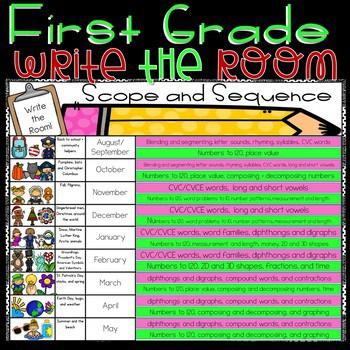 Write the Room 1st Grade: August & September 2
