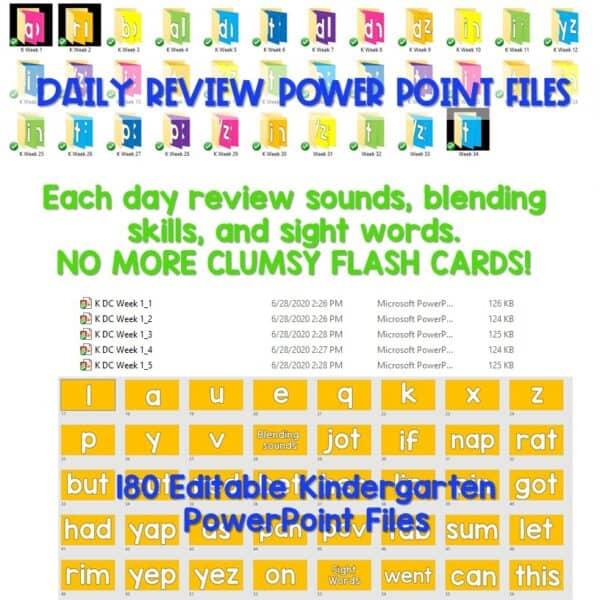 Science of Reading Based Sight Word Instruction   Kindergarten 2
